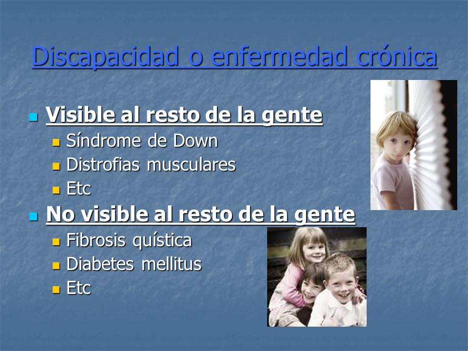 Nuestros ejemplos Fibrosis quística: Fibrosis quística: Buena relación con sus padres y hermano.