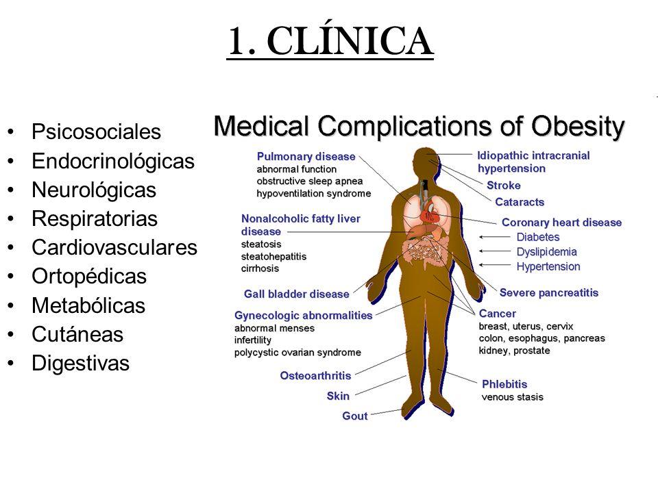 1. CLÍNICA Psicosociales Endocrinológicas Neurológicas Respiratorias Cardiovasculares Ortopédicas Metabólicas Cutáneas Digestivas