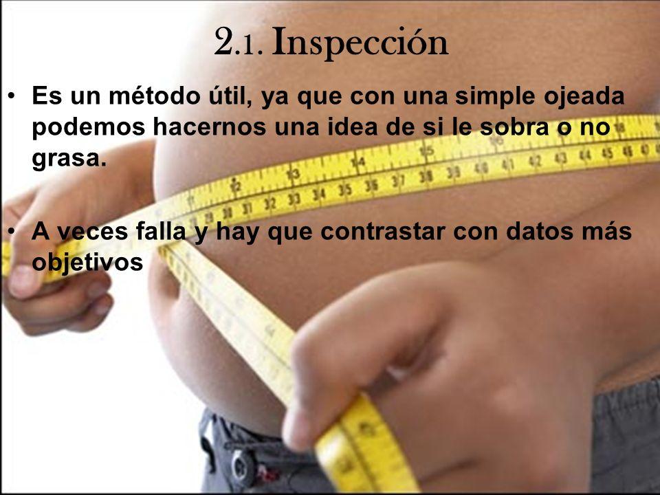 2.1. Inspección Es un método útil, ya que con una simple ojeada podemos hacernos una idea de si le sobra o no grasa. A veces falla y hay que contrasta