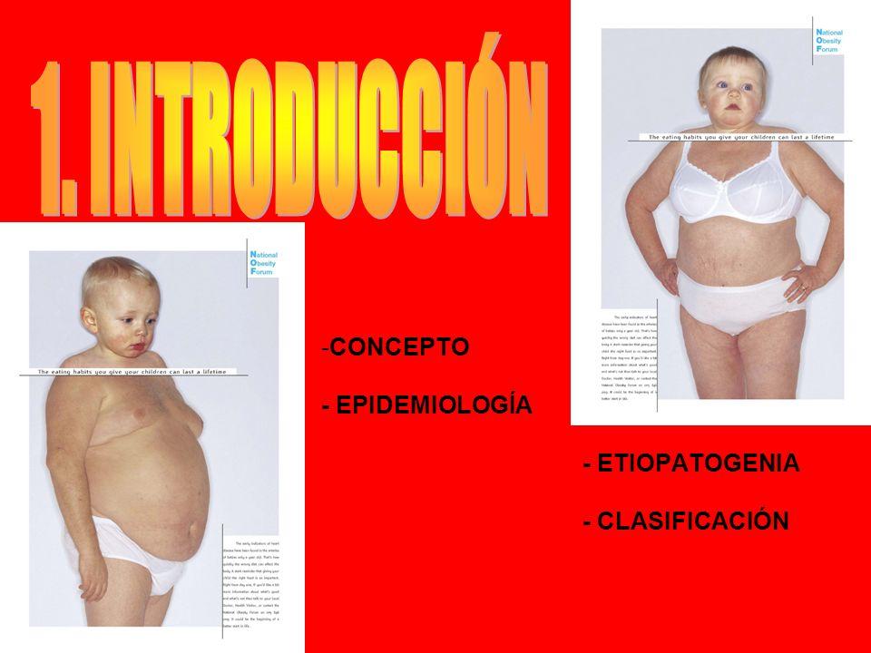 -CONCEPTO - EPIDEMIOLOGÍA - ETIOPATOGENIA - CLASIFICACIÓN