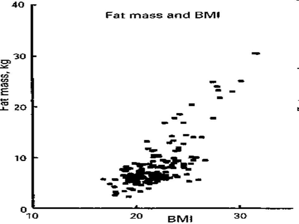 2.3. Antropometría (II) Relación peso/talla (existen varias) 1.Peso/talla.