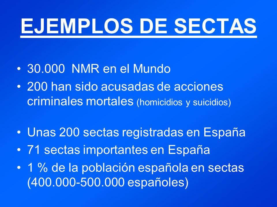 EJEMPLOS DE SECTAS 30.000 NMR en el Mundo 200 han sido acusadas de acciones criminales mortales (homicidios y suicidios) Unas 200 sectas registradas en España 71 sectas importantes en España 1 % de la población española en sectas (400.000-500.000 españoles)