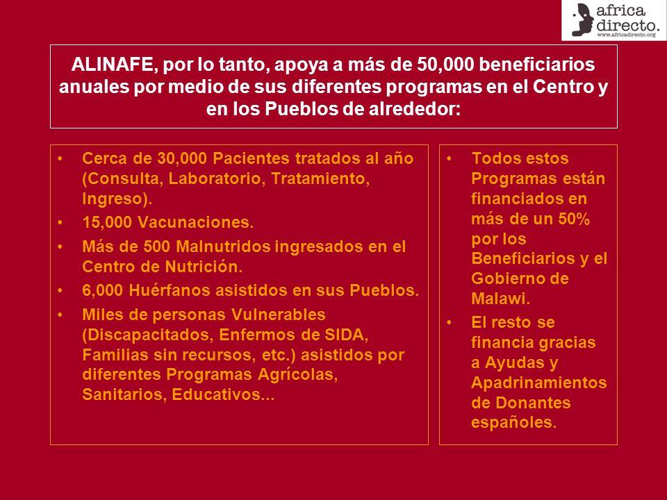ALINAFE, por lo tanto, apoya a más de 50,000 beneficiarios anuales por medio de sus diferentes programas en el Centro y en los Pueblos de alrededor: Cerca de 30,000 Pacientes tratados al año (Consulta, Laboratorio, Tratamiento, Ingreso).