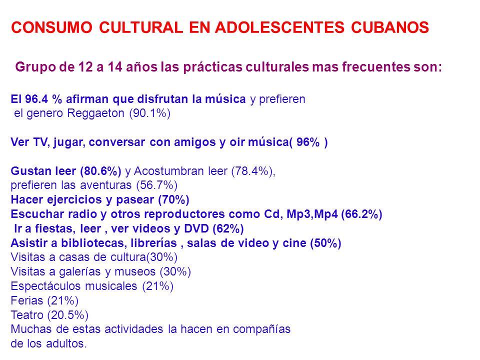 CONSUMO CULTURAL EN ADOLESCENTES CUBANOS Grupo de 12 a 14 años las prácticas culturales mas frecuentes son: El 96.4 % afirman que disfrutan la música