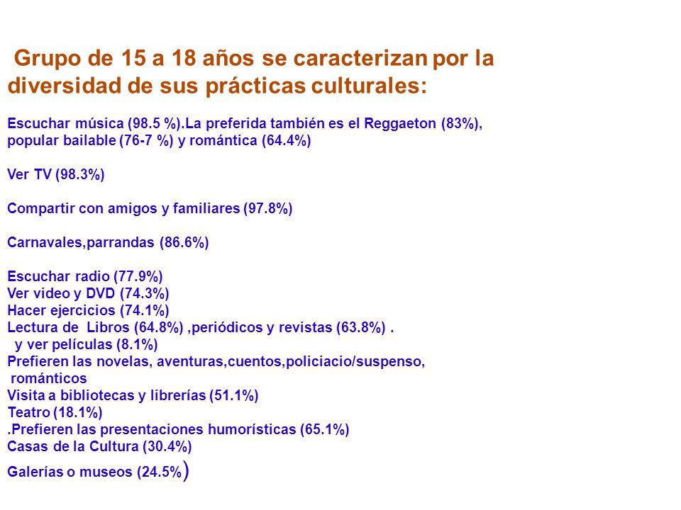 Grupo de 15 a 18 años se caracterizan por la diversidad de sus prácticas culturales: Escuchar música (98.5 %).La preferida también es el Reggaeton (83