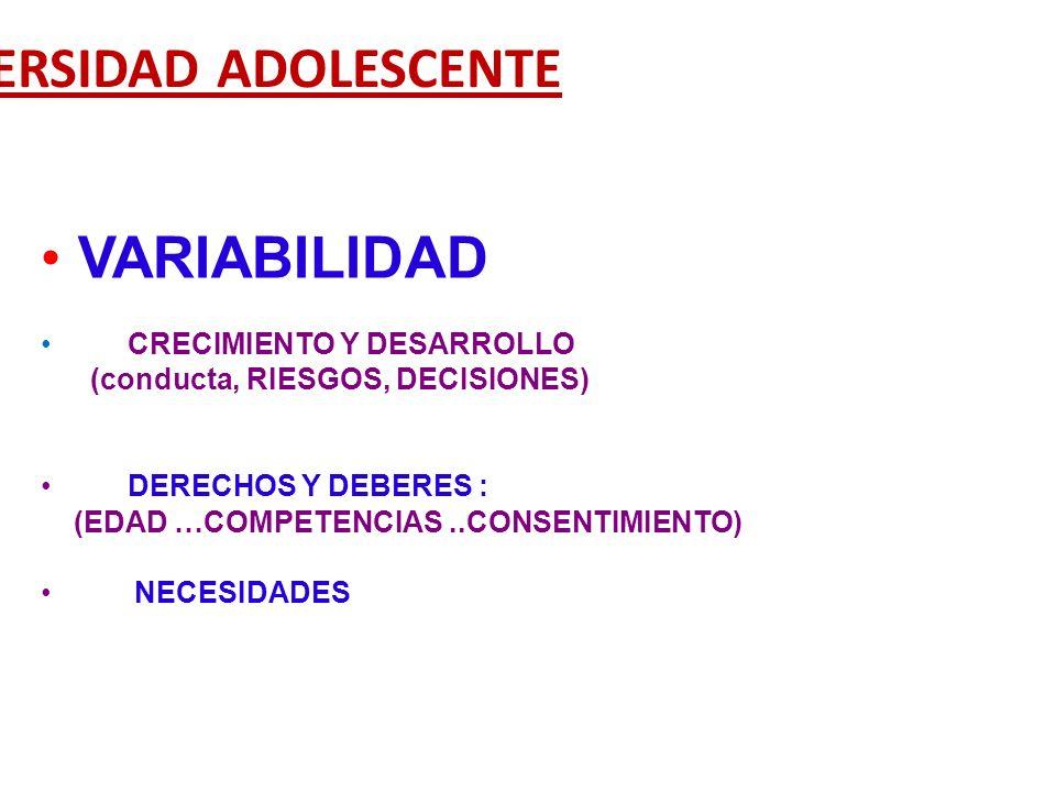 VARIABILIDAD CRECIMIENTO Y DESARROLLO (conducta, RIESGOS, DECISIONES) DERECHOS Y DEBERES : (EDAD …COMPETENCIAS..CONSENTIMIENTO) NECESIDADES DIVERSIDAD