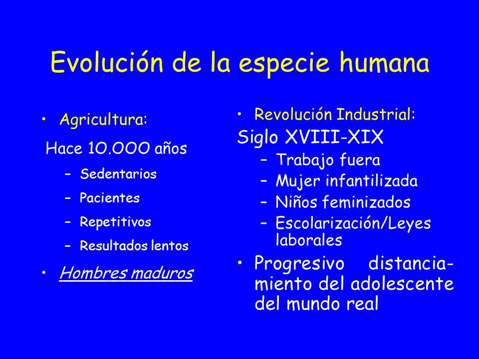 Evolución de la especie humana Agricultura: Hace 1O.OOO años –Sedentarios –Pacientes –Repetitivos –Resultados lentos Hombres maduros Revolución Indust