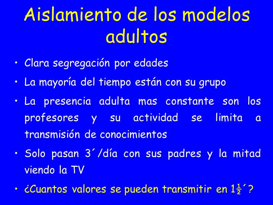 Aislamiento de los modelos adultos Clara segregación por edades La mayoría del tiempo están con su grupo La presencia adulta mas constante son los pro