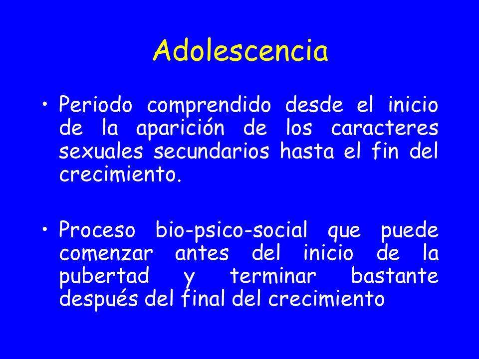 Adolescencia Periodo comprendido desde el inicio de la aparición de los caracteres sexuales secundarios hasta el fin del crecimiento. Proceso bio-psic