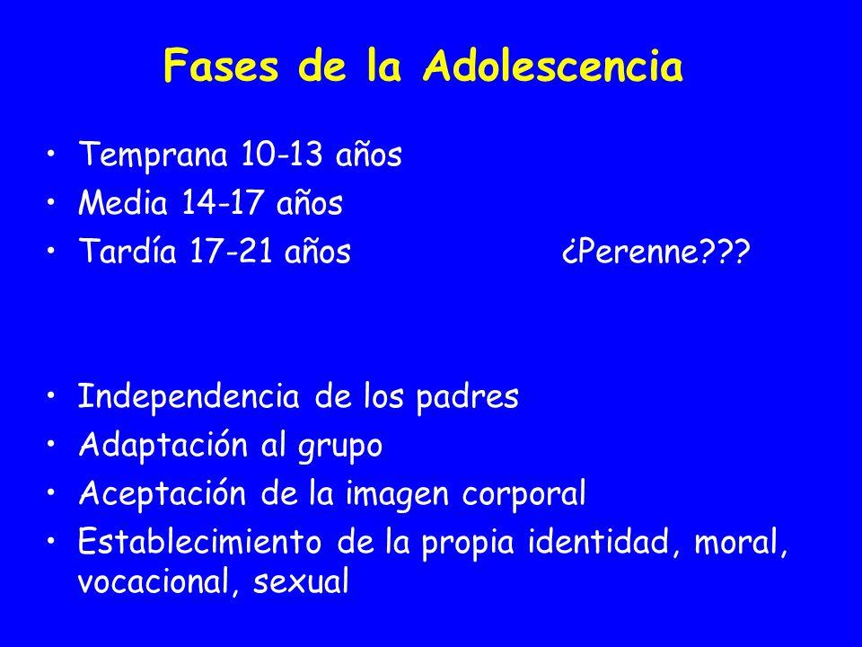Fases de la Adolescencia Temprana 10-13 años Media 14-17 años Tardía 17-21 años¿Perenne??? Independencia de los padres Adaptación al grupo Aceptación