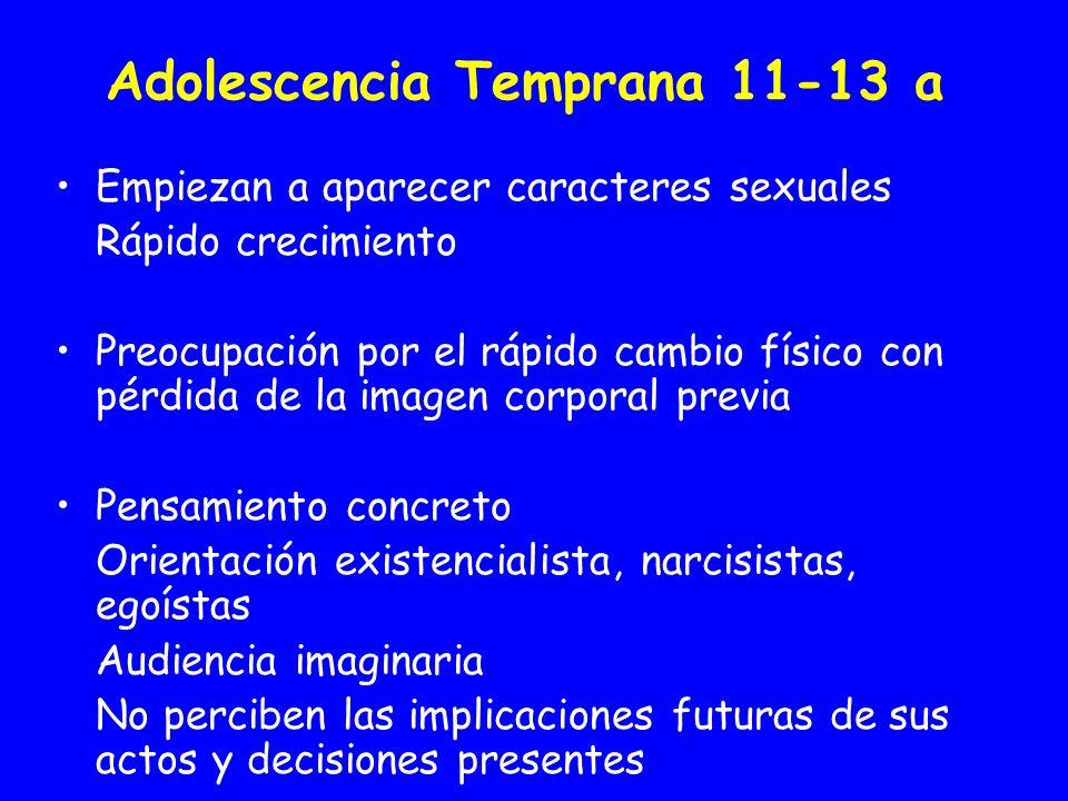 Adolescencia Temprana 11-13 a Empiezan a aparecer caracteres sexuales Rápido crecimiento Preocupación por el rápido cambio físico con pérdida de la im