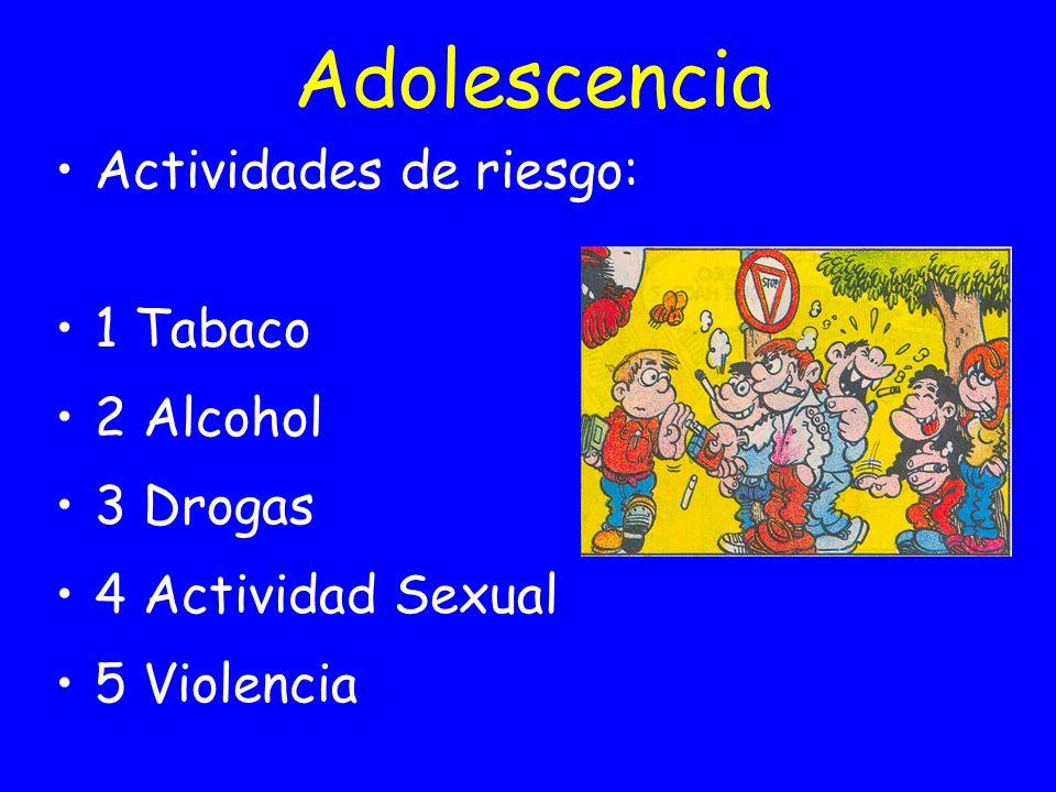 Adolescencia Actividades de riesgo: 1 Tabaco 2 Alcohol 3 Drogas 4 Actividad Sexual 5 Violencia