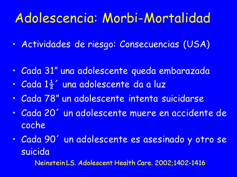 Adolescencia: Morbi-Mortalidad Actividades de riesgo: Consecuencias (USA) Cada 31 una adolescente queda embarazada Cada 1½´ una adolescente da a luz C