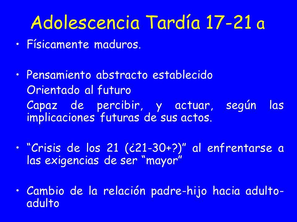 Adolescencia Tardía 17-21 a Físicamente maduros. Pensamiento abstracto establecido Orientado al futuro Capaz de percibir, y actuar, según las implicac