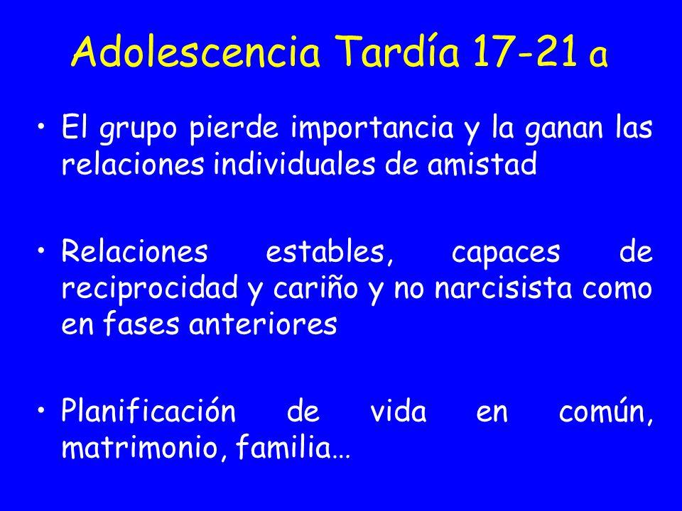 Adolescencia Tardía 17-21 a El grupo pierde importancia y la ganan las relaciones individuales de amistad Relaciones estables, capaces de reciprocidad