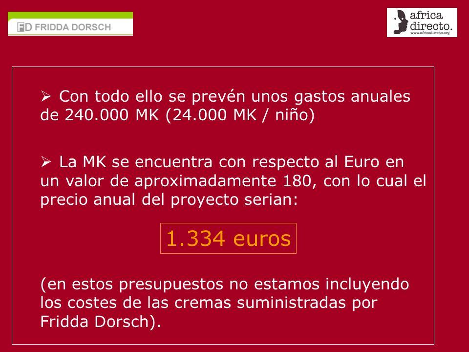 Con todo ello se prevén unos gastos anuales de 240.000 MK (24.000 MK / niño) La MK se encuentra con respecto al Euro en un valor de aproximadamente 180, con lo cual el precio anual del proyecto serian: (en estos presupuestos no estamos incluyendo los costes de las cremas suministradas por Fridda Dorsch).
