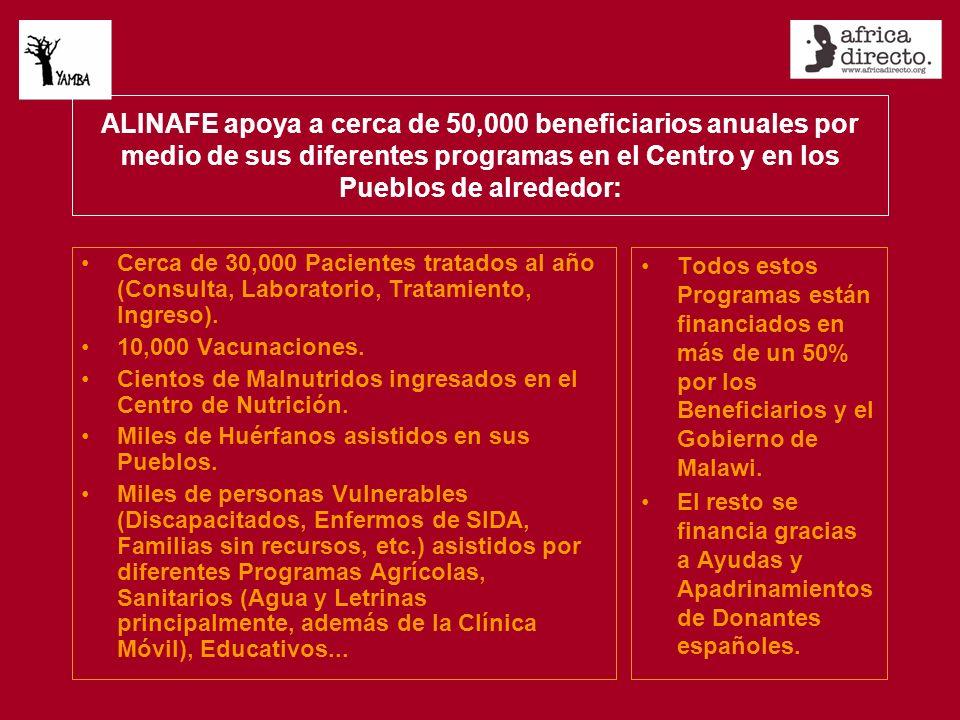ALINAFE apoya a cerca de 50,000 beneficiarios anuales por medio de sus diferentes programas en el Centro y en los Pueblos de alrededor: Cerca de 30,000 Pacientes tratados al año (Consulta, Laboratorio, Tratamiento, Ingreso).