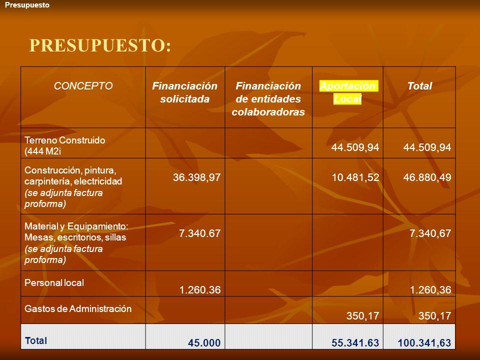 EL PROYECTO EN LA RED http://amatongasbound.blogspot.com/ http://amatongasbound.blogspot.com/ http://amatongasbound.blogspot.com/ https://www.facebook.com/pages/Mission- Amatongas/207191899331830 https://www.facebook.com/pages/Mission- Amatongas/207191899331830 Presupuesto