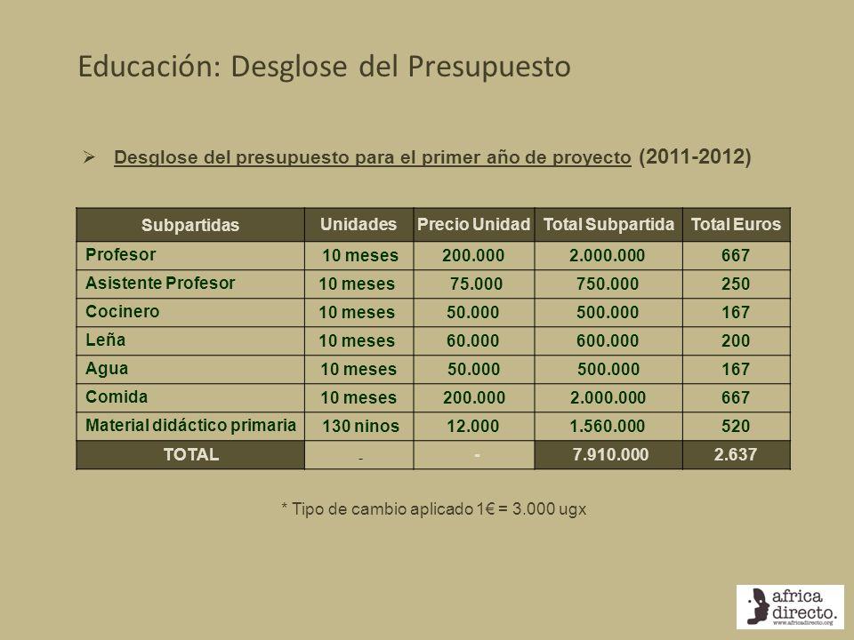 Educación: Desglose del Presupuesto SubpartidasUnidadesPrecio UnidadTotal SubpartidaTotal Euros Profesor 10 meses200.000 2.000.000 667 Asistente Profe