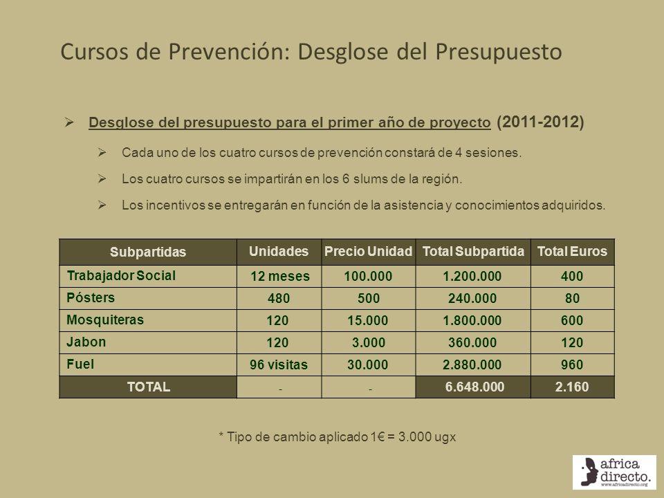SubpartidasUnidadesPrecio UnidadTotal SubpartidaTotal Euros Trabajador Social 12 meses100.000 1.200.000 400 Pósters480500240.000 80 Mosquiteras120 15.