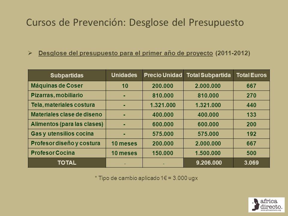 SubpartidasUnidadesPrecio UnidadTotal SubpartidaTotal Euros Máquinas de Coser 10200.000 2.000.000 667 Pizarras, mobiliario-810.000 270 Tela, materiale