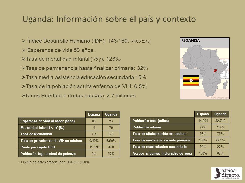 Uganda: Información sobre el país y contexto Índice Desarrollo Humano (IDH): 143/169. (PNUD 2010) Esperanza de vida 53 años. Tasa de mortalidad infant