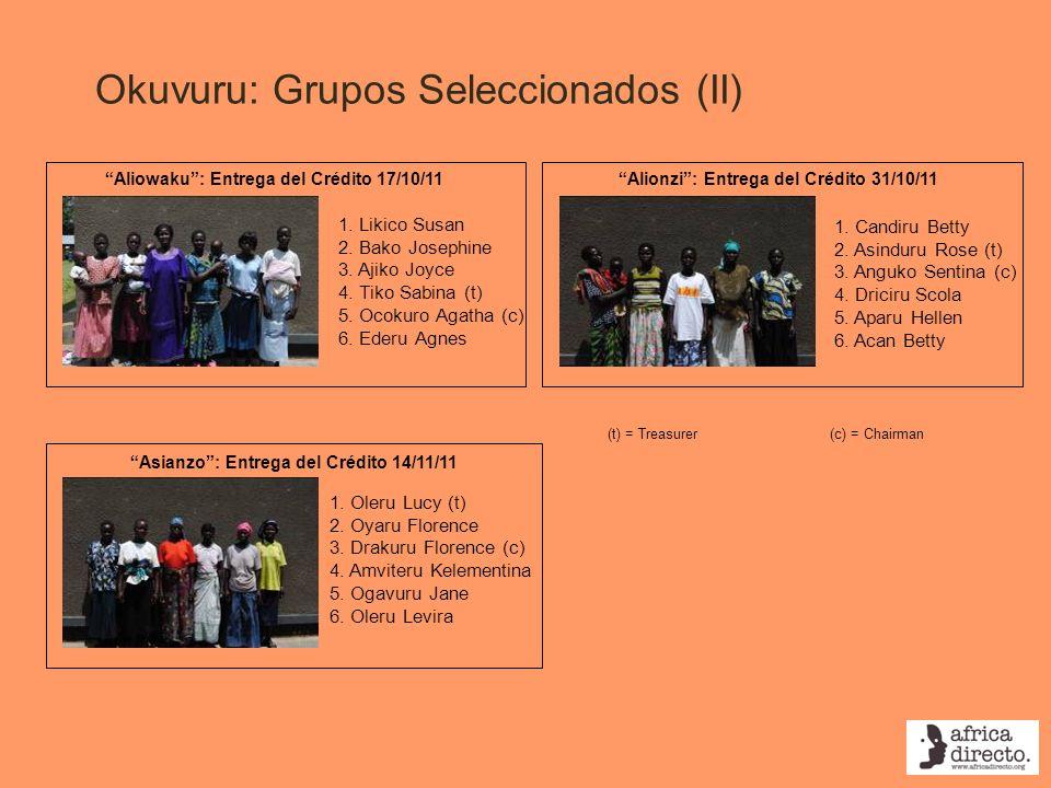 Okuvuru: Grupos Seleccionados (II) Asianzo: Entrega del Crédito 14/11/11 Aliowaku: Entrega del Crédito 17/10/11 1. Likico Susan 2. Bako Josephine 3. A