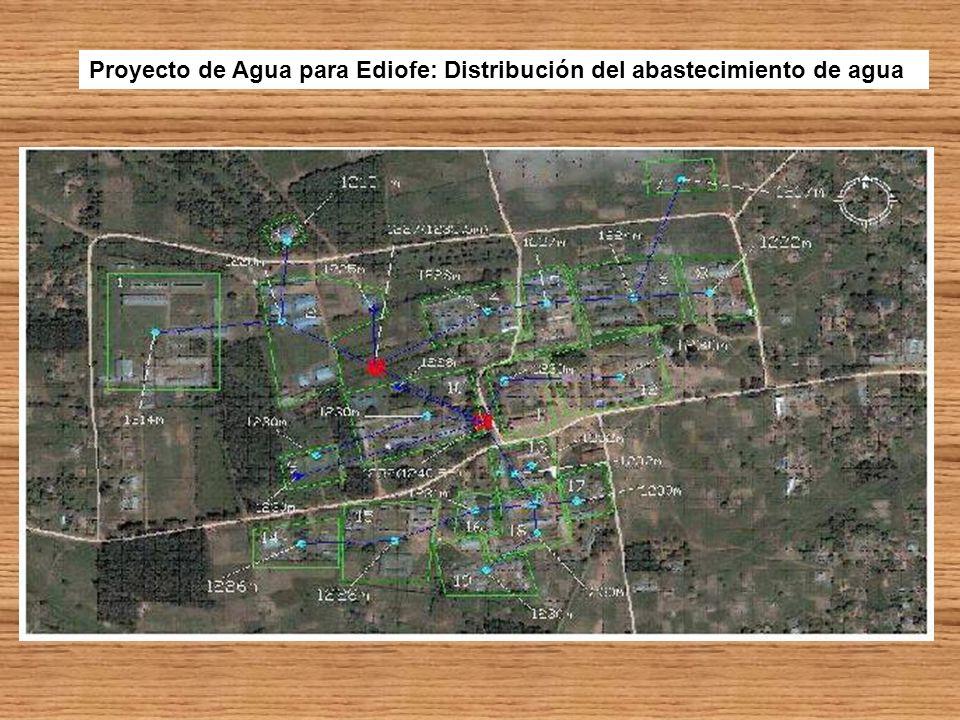 Proyecto de Agua para Ediofe: Distribución del abastecimiento de agua
