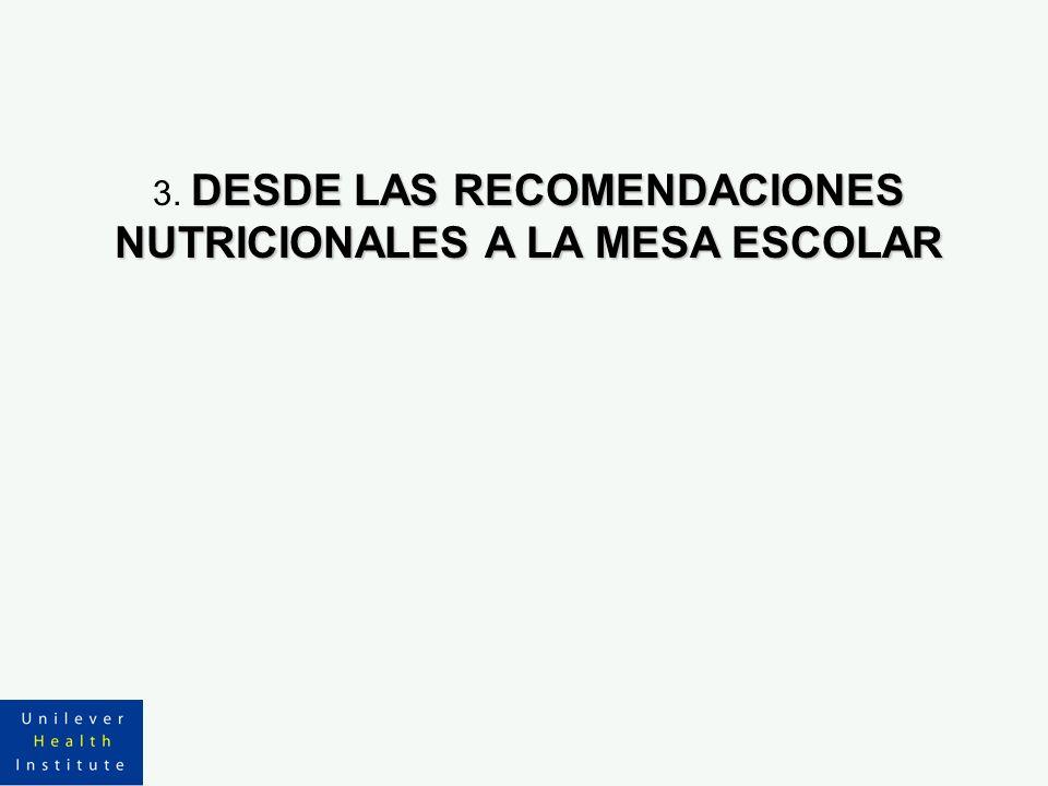 DESDE LAS RECOMENDACIONES NUTRICIONALES A LA MESA ESCOLAR 3. DESDE LAS RECOMENDACIONES NUTRICIONALES A LA MESA ESCOLAR