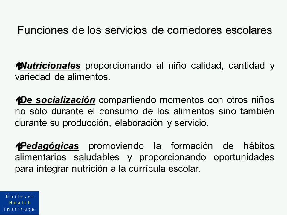 Funcionesservicios de comedores escolares Funciones de los servicios de comedores escolares éNutricionales éNutricionales proporcionando al niño calid