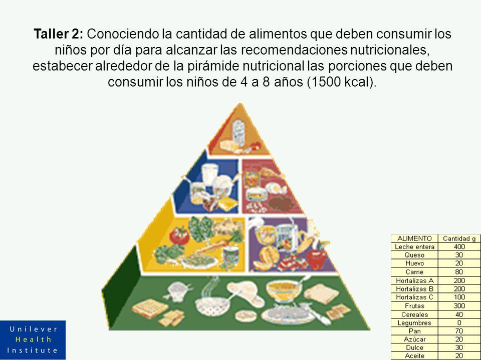 Taller 2: Conociendo la cantidad de alimentos que deben consumir los niños por día para alcanzar las recomendaciones nutricionales, estabecer alrededo