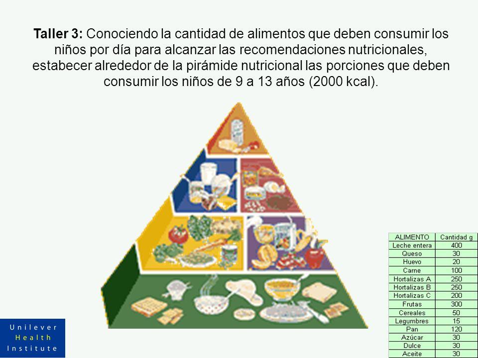 Taller 3: Conociendo la cantidad de alimentos que deben consumir los niños por día para alcanzar las recomendaciones nutricionales, estabecer alrededo