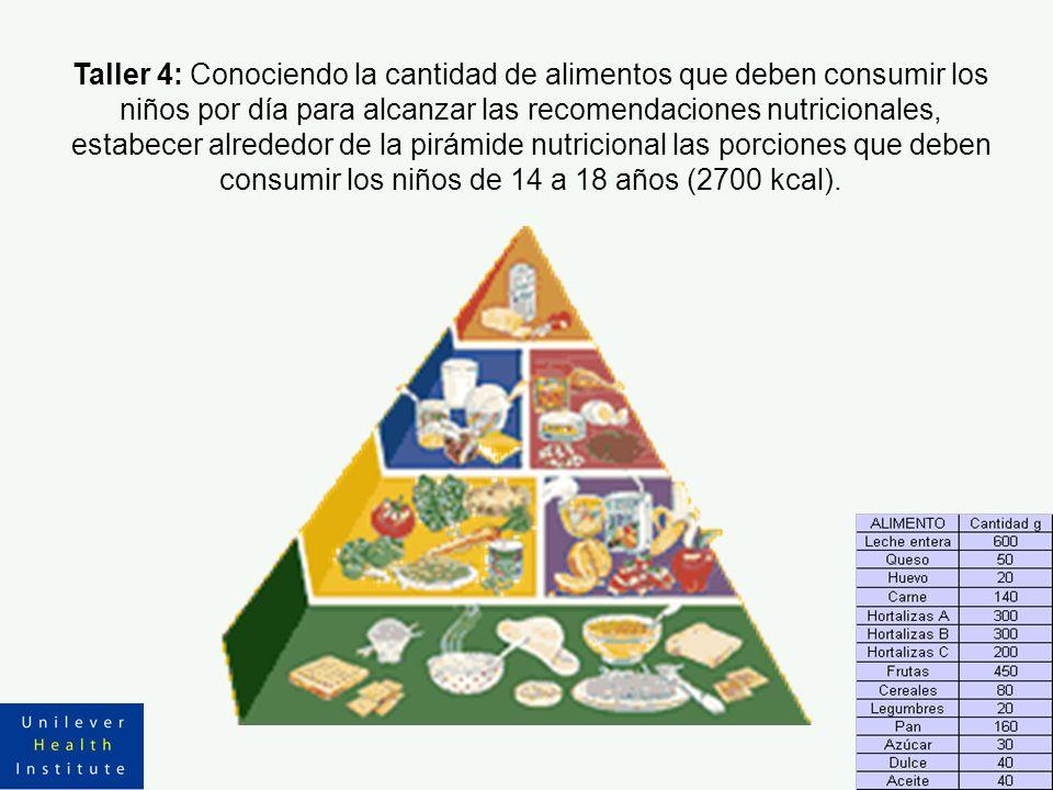 Taller 4: Conociendo la cantidad de alimentos que deben consumir los niños por día para alcanzar las recomendaciones nutricionales, estabecer alrededo