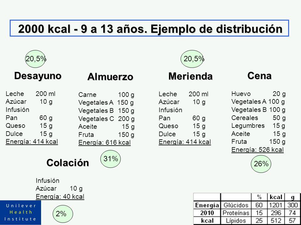 2000 kcal - 9 a 13 años. Ejemplo de distribución Almuerzo Carne 100 g Vegetales A 150 g Vegetales B 150 g Vegetales C 200 g Aceite 15 g Fruta 150 g En