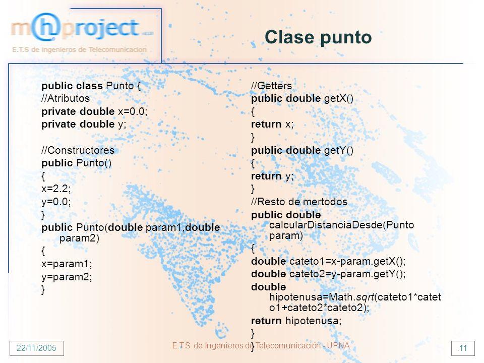 22/11/2005 E.T.S de Ingenieros de Telecomunicación - UPNA.11 public class Punto { //Atributos private double x=0.0; private double y; //Constructores
