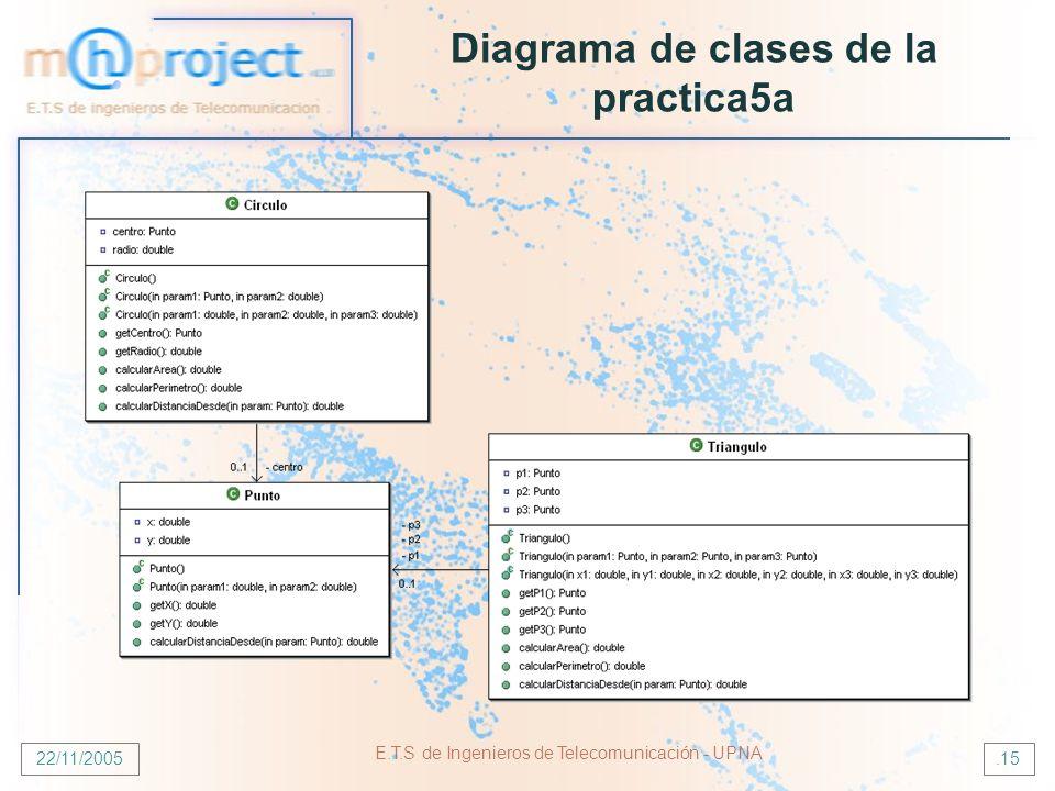 22/11/2005 E.T.S de Ingenieros de Telecomunicación - UPNA.15 Diagrama de clases de la practica5a
