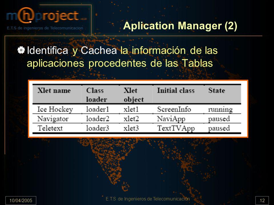10/04/2005.12 E.T.S de Ingenieros de Telecomunicación Identifica y Cachea la información de las aplicaciones procedentes de las Tablas Aplication Mana