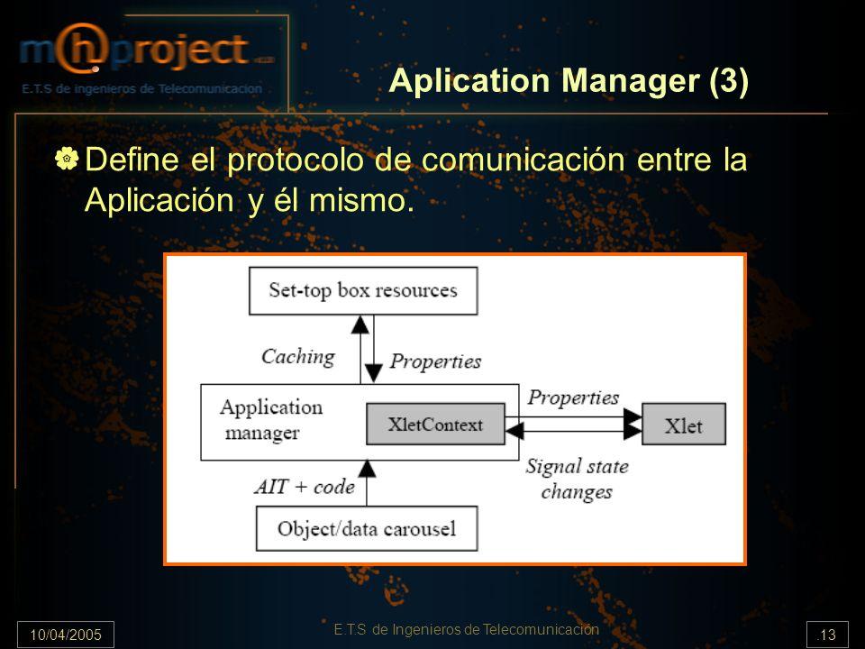10/04/2005.13 E.T.S de Ingenieros de Telecomunicación Define el protocolo de comunicación entre la Aplicación y él mismo. Aplication Manager (3)