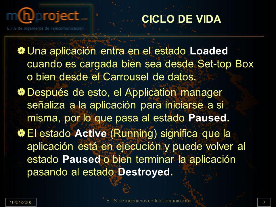 10/04/2005.7 E.T.S de Ingenieros de Telecomunicación CICLO DE VIDA Una aplicación entra en el estado Loaded cuando es cargada bien sea desde Set-top Box o bien desde el Carrousel de datos.