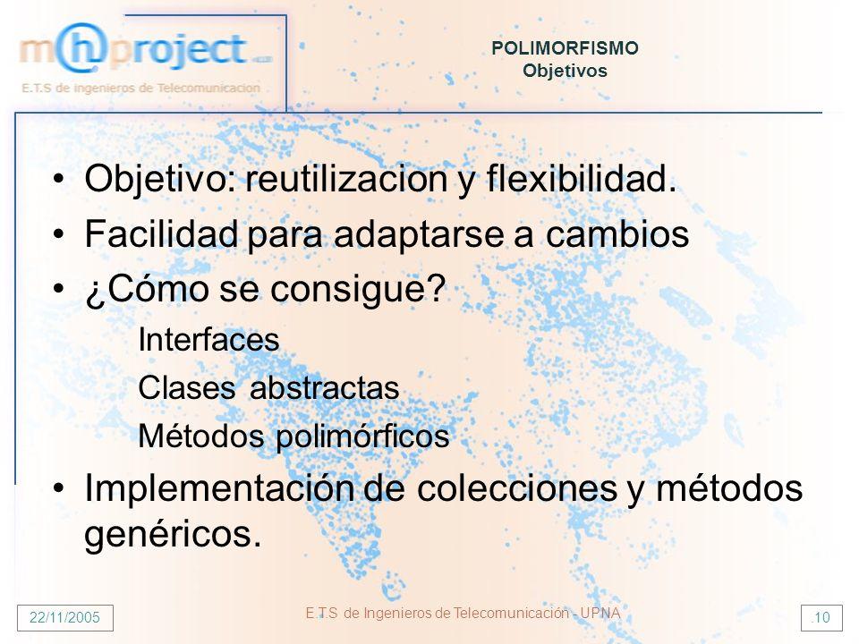 22/11/2005 E.T.S de Ingenieros de Telecomunicación - UPNA.10 POLIMORFISMO Objetivos Objetivo: reutilizacion y flexibilidad. Facilidad para adaptarse a