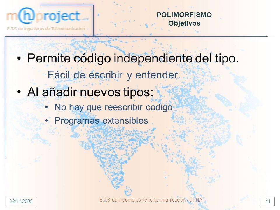 22/11/2005 E.T.S de Ingenieros de Telecomunicación - UPNA.11 POLIMORFISMO Objetivos Permite código independiente del tipo. Fácil de escribir y entende