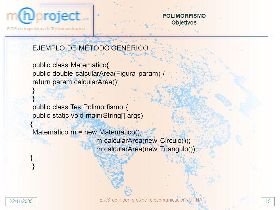 22/11/2005 E.T.S de Ingenieros de Telecomunicación - UPNA.15 POLIMORFISMO Objetivos EJEMPLO DE MÉTODO GENÉRICO public class Matematico{ public double