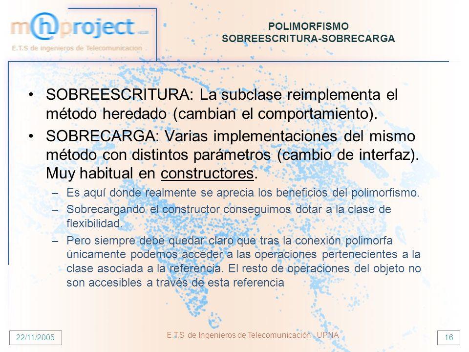 22/11/2005 E.T.S de Ingenieros de Telecomunicación - UPNA.16 POLIMORFISMO SOBREESCRITURA-SOBRECARGA SOBREESCRITURA: La subclase reimplementa el método
