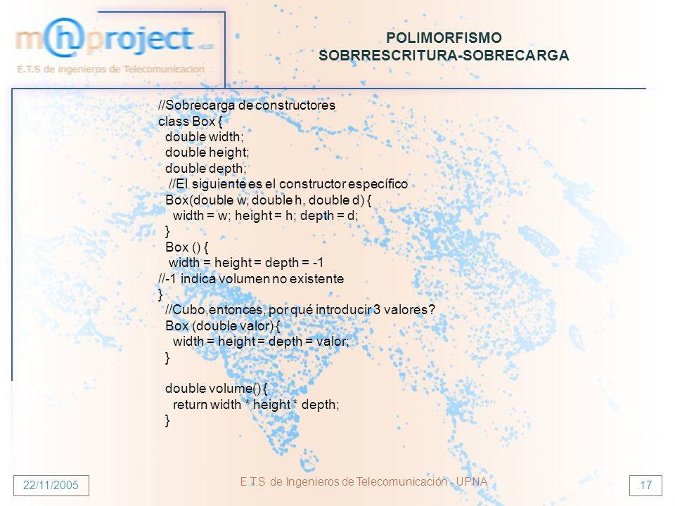 22/11/2005 E.T.S de Ingenieros de Telecomunicación - UPNA.17 POLIMORFISMO SOBRRESCRITURA-SOBRECARGA //Sobrecarga de constructores class Box { double w
