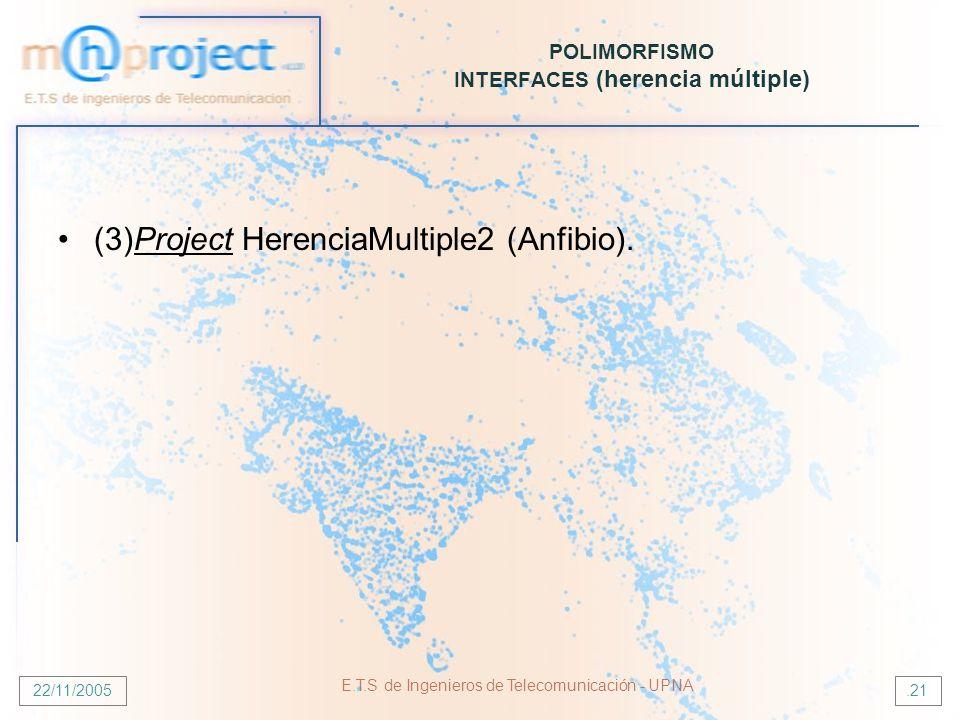22/11/2005 E.T.S de Ingenieros de Telecomunicación - UPNA.21 POLIMORFISMO INTERFACES (herencia múltiple) (3)Project HerenciaMultiple2 (Anfibio).