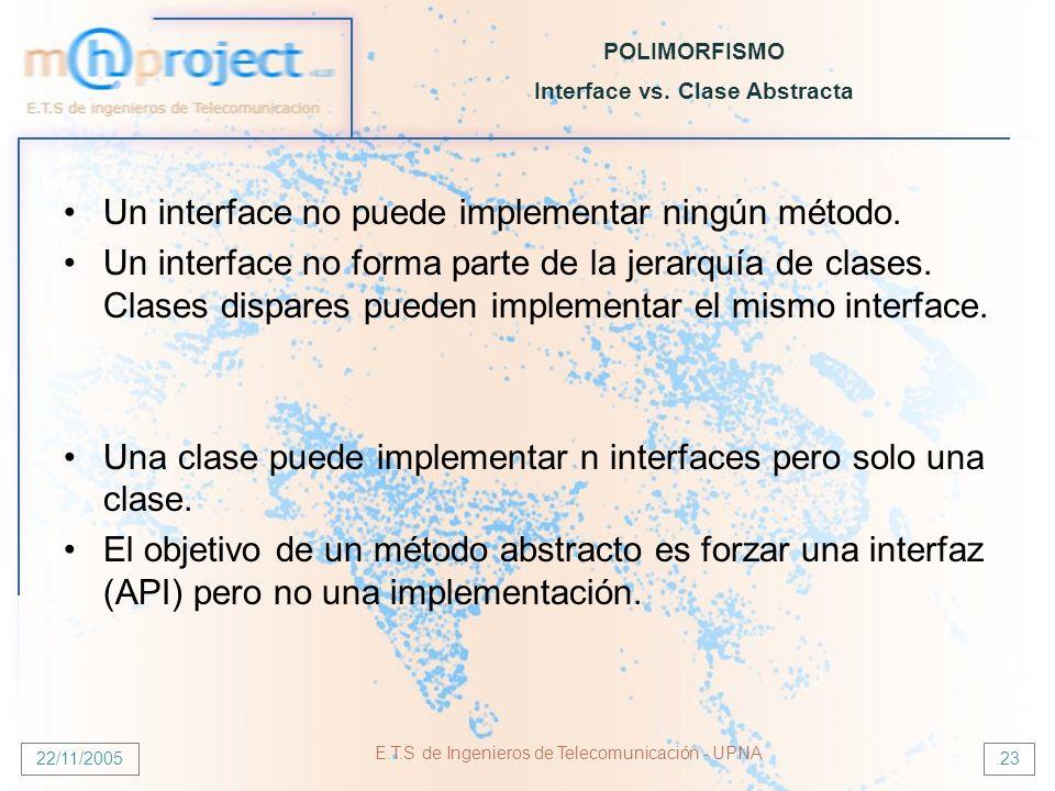 22/11/2005 E.T.S de Ingenieros de Telecomunicación - UPNA.23 POLIMORFISMO Interface vs. Clase Abstracta Un interface no puede implementar ningún métod