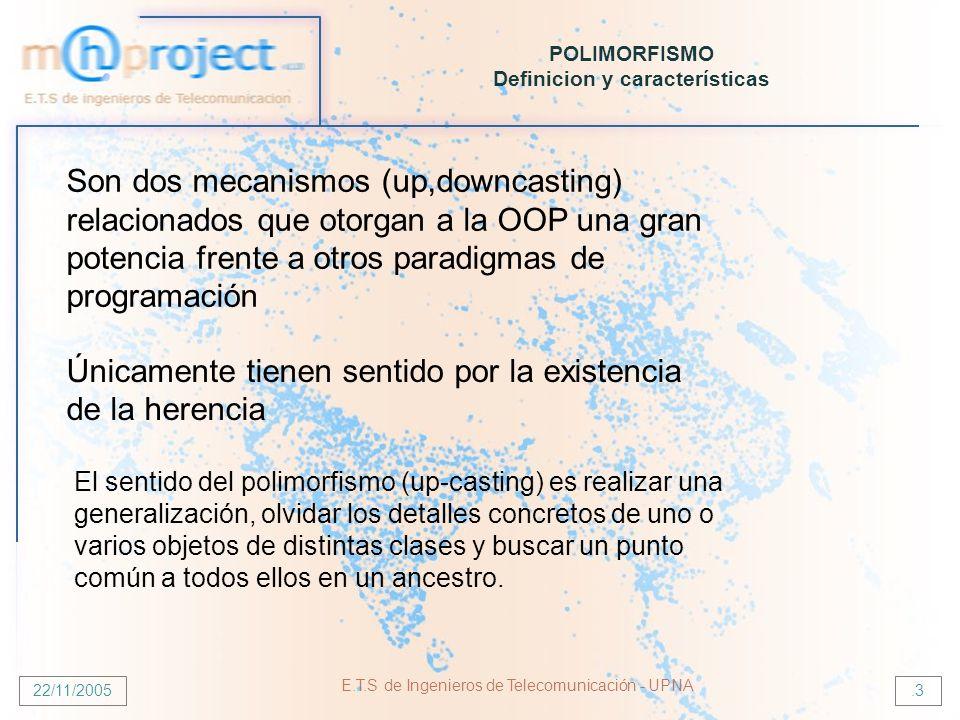 22/11/2005 E.T.S de Ingenieros de Telecomunicación - UPNA.24 POLIMORFISMO Interface vs.