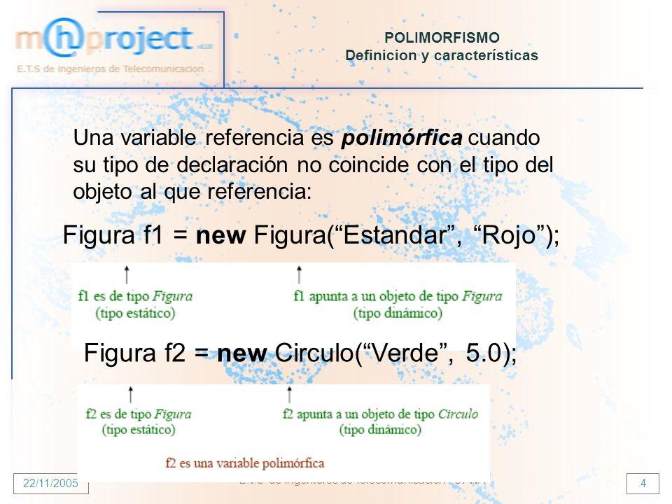 22/11/2005 E.T.S de Ingenieros de Telecomunicación - UPNA.5 POLIMORFISMO Definicion y características El polimorfismo esta presente cuando se envia un mensaje a un objeto del que no se sabe su tipo, ejecutánodse el metodo adecuado de acuerdo con su tipo.