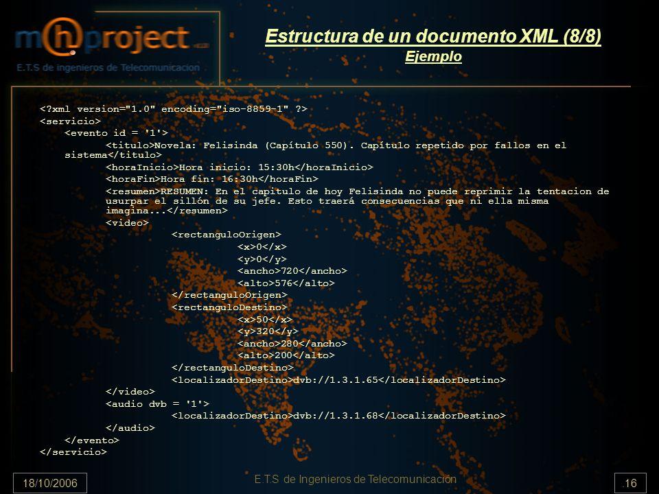 18/10/2006.16 E.T.S de Ingenieros de Telecomunicación Estructura de un documento XML (8/8) Ejemplo Novela: Felisinda (Capítulo 550).
