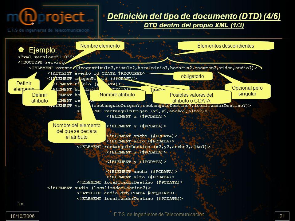 18/10/2006.21 E.T.S de Ingenieros de Telecomunicación Definición del tipo de documento (DTD) (4/6) DTD dentro del propio XML (1/3) Ejemplo: <!DOCTYPE servicio [ ]> Definir elemento Nombre elementoTipo de datosElementos descendientes Opcional pero singular Definir atributo Nombre del elemento del que se declara el atributo Nombre atributo Posibles valores del atributo o CDATA obligatorio